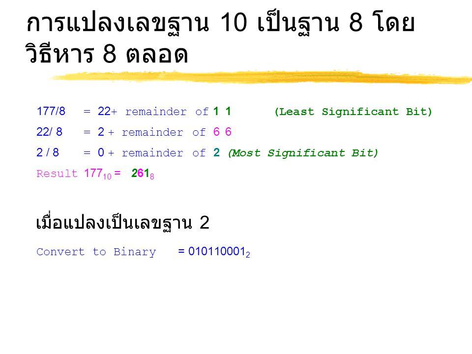 การแปลงเลขฐาน 10 เป็นฐาน 8 โดย วิธีหาร 8 ตลอด 177/8 = 22+ remainder of 11 (Least Significant Bit) 22/ 8 = 2 + remainder of 66 2 / 8 = 0 + remainder of 2 (Most Significant Bit) Result177 10 = 261 8 Convert to Binary= 010110001 2 เมื่อแปลงเป็นเลขฐาน 2