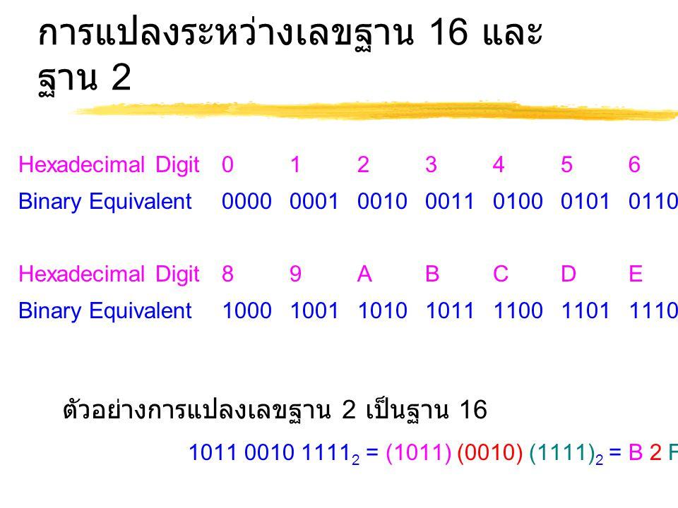 การแปลงระหว่างเลขฐาน 16 และ ฐาน 2 Hexadecimal Digit01234567 Binary Equivalent00000001001000110100010101100111 Hexadecimal Digit89ABCDEF Binary Equivalent10001001101010111100110111101111 1011 0010 1111 2 = (1011) (0010) (1111) 2 = B 2 F 16 ตัวอย่างการแปลงเลขฐาน 2 เป็นฐาน 16