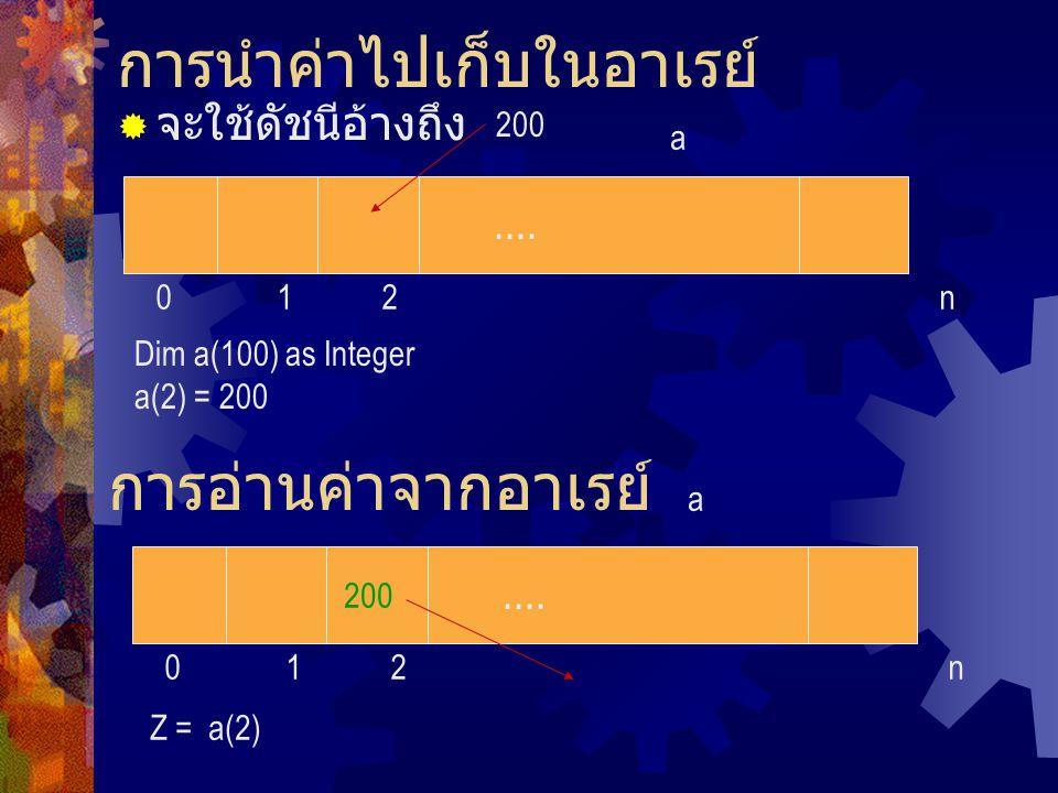 การนำค่าไปเก็บในอาเรย์  จะใช้ดัชนีอ้างถึง.... 0 1 2 n 200 Dim a(100) as Integer a(2) = 200 การอ่านค่าจากอาเรย์.... 0 1 2 n 200 Z = a(2) a a