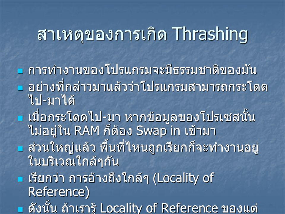 สาเหตุของการเกิด Thrashing การทำงานของโปรแกรมจะมีธรรมชาติของมัน การทำงานของโปรแกรมจะมีธรรมชาติของมัน อย่างที่กล่าวมาแล้วว่าโปรแกรมสามารถกระโดด ไป - มา