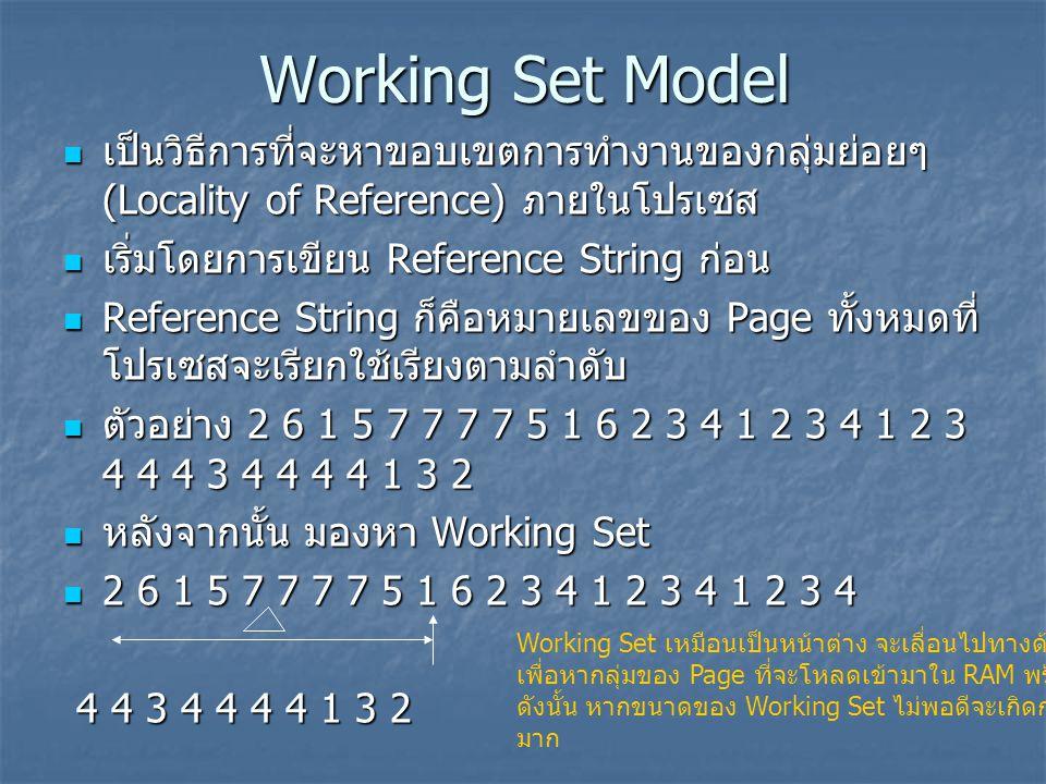 Working Set Model เป็นวิธีการที่จะหาขอบเขตการทำงานของกลุ่มย่อยๆ (Locality of Reference) ภายในโปรเซส เป็นวิธีการที่จะหาขอบเขตการทำงานของกลุ่มย่อยๆ (Loc