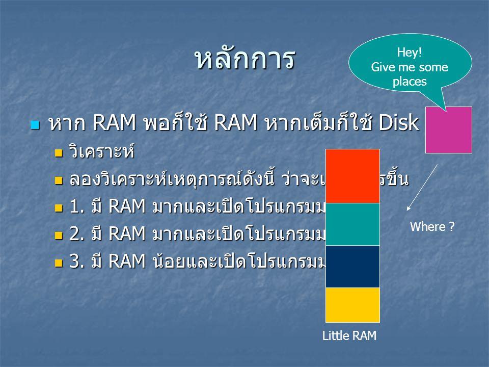 หลักการ หาก RAM พอก็ใช้ RAM หากเต็มก็ใช้ Disk หาก RAM พอก็ใช้ RAM หากเต็มก็ใช้ Disk วิเคราะห์ วิเคราะห์ ลองวิเคราะห์เหตุการณ์ดังนี้ ว่าจะเกิดอะไรขึ้น
