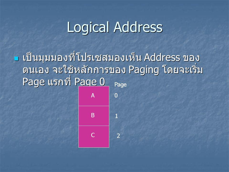 Logical Address เป็นมุมมองที่โปรเซสมองเห็น Address ของ ตนเอง จะใช้หลักการของ Paging โดยจะเริ่ม Page แรกที่ Page 0 เป็นมุมมองที่โปรเซสมองเห็น Address ข