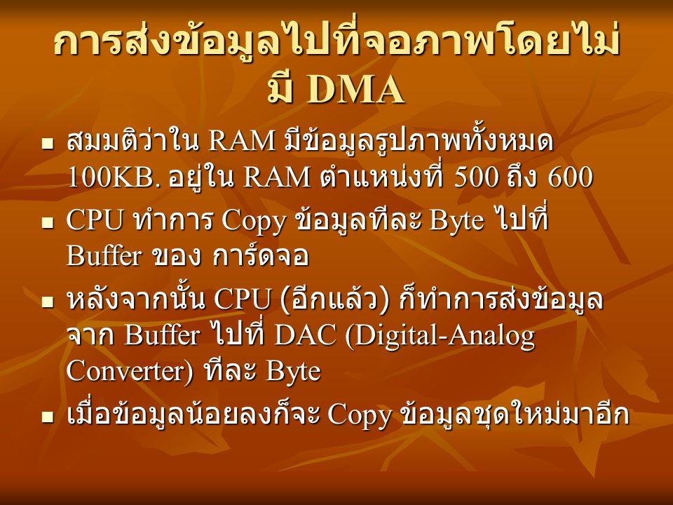 การส่งข้อมูลไปที่จอภาพโดยไม่ มี DMA สมมติว่าใน RAM มีข้อมูลรูปภาพทั้งหมด 100KB. อยู่ใน RAM ตำแหน่งที่ 500 ถึง 600 สมมติว่าใน RAM มีข้อมูลรูปภาพทั้งหมด