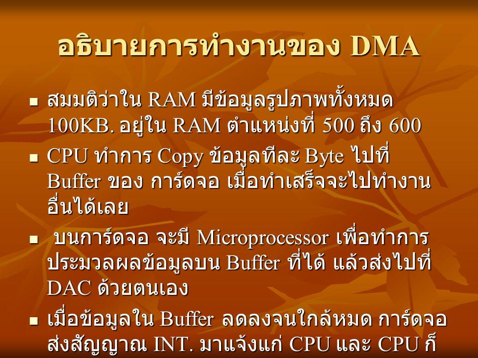 อธิบายการทำงานของ DMA สมมติว่าใน RAM มีข้อมูลรูปภาพทั้งหมด 100KB. อยู่ใน RAM ตำแหน่งที่ 500 ถึง 600 สมมติว่าใน RAM มีข้อมูลรูปภาพทั้งหมด 100KB. อยู่ใน
