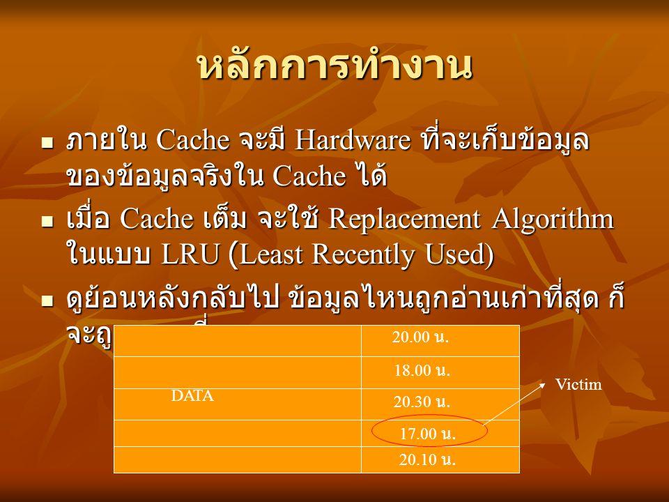 หลักการทำงาน ภายใน Cache จะมี Hardware ที่จะเก็บข้อมูล ของข้อมูลจริงใน Cache ได้ ภายใน Cache จะมี Hardware ที่จะเก็บข้อมูล ของข้อมูลจริงใน Cache ได้ เ