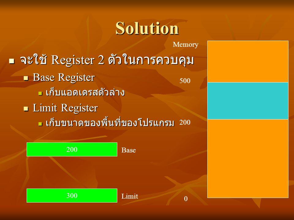 Solution จะใช้ Register 2 ตัวในการควบคุม จะใช้ Register 2 ตัวในการควบคุม Base Register Base Register เก็บแอดเดรสตัวล่าง เก็บแอดเดรสตัวล่าง Limit Regis