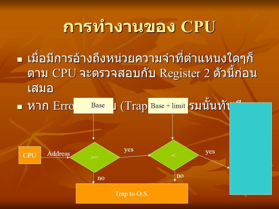 การทำงานของ CPU เมื่อมีการอ้างถึงหน่วยความจำที่ตำแหนงใดๆก็ ตาม CPU จะตรวจสอบกับ Register 2 ตัวนี้ก่อน เสมอ เมื่อมีการอ้างถึงหน่วยความจำที่ตำแหนงใดๆก็