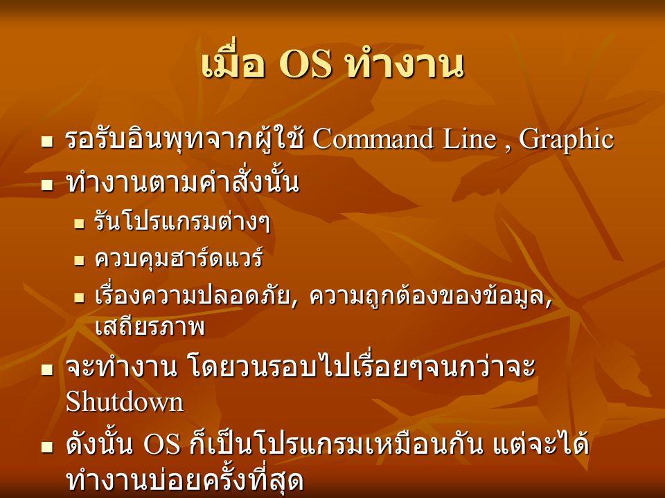 เมื่อ OS ทำงาน รอรับอินพุทจากผู้ใช้ Command Line, Graphic รอรับอินพุทจากผู้ใช้ Command Line, Graphic ทำงานตามคำสั่งนั้น ทำงานตามคำสั่งนั้น รันโปรแกรมต