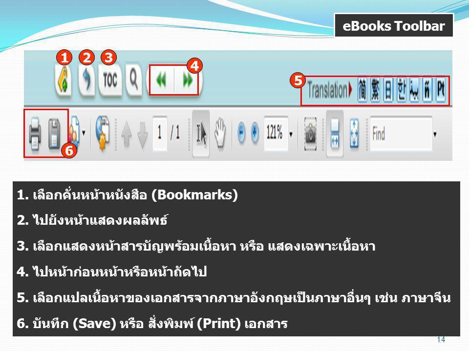 eBooks Toolbar 123 4 6 1. เลือกคั่นหน้าหนังสือ (Bookmarks) 2.