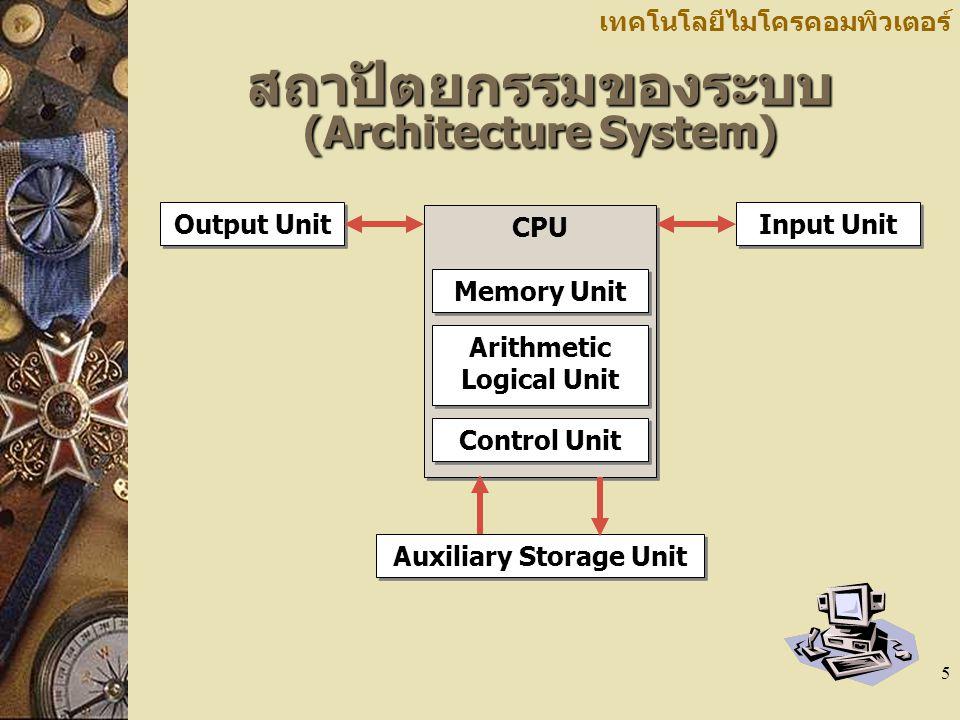 5 เทคโนโลยีไมโครคอมพิวเตอร์ Input Unit Output Unit CPU Memory Unit Arithmetic Logical Unit Control Unit Auxiliary Storage Unit สถาปัตยกรรมของระบบ (Architecture System)