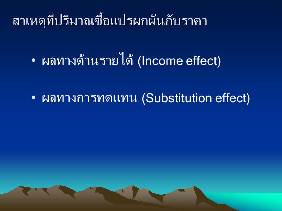 สาเหตุที่ปริมาณซื้อแปรผกผันกับราคา ผลทางด้านรายได้ (Income effect) ผลทางการทดแทน (Substitution effect)