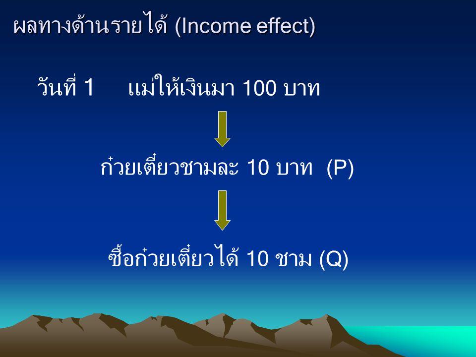 ผลทางด้านรายได้ (Income effect) วันที่ 1แม่ให้เงินมา 100 บาท ก๋วยเตี๋ยวชามละ 10 บาท (P) ซื้อก๋วยเตี๋ยวได้ 10 ชาม (Q)