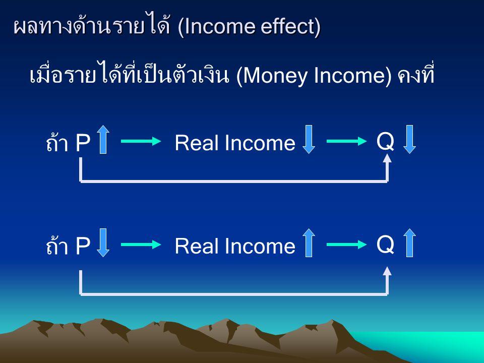 ผลทางด้านรายได้ (Income effect) เมื่อรายได้ที่เป็นตัวเงิน (Money Income) คงที่ ถ้า P Q Real Income ถ้า P Q Real Income