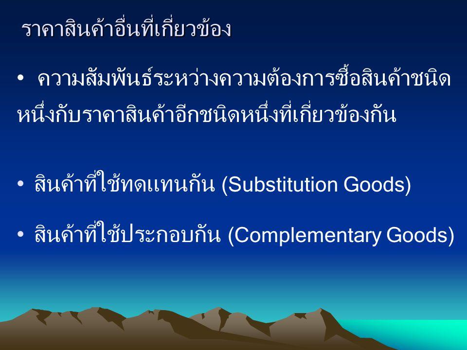 ราคาสินค้าอื่นที่เกี่ยวข้อง สินค้าที่ใช้ทดแทนกัน (Substitution Goods) สินค้าที่ใช้ประกอบกัน (Complementary Goods) ความสัมพันธ์ระหว่างความต้องการซื้อสิ