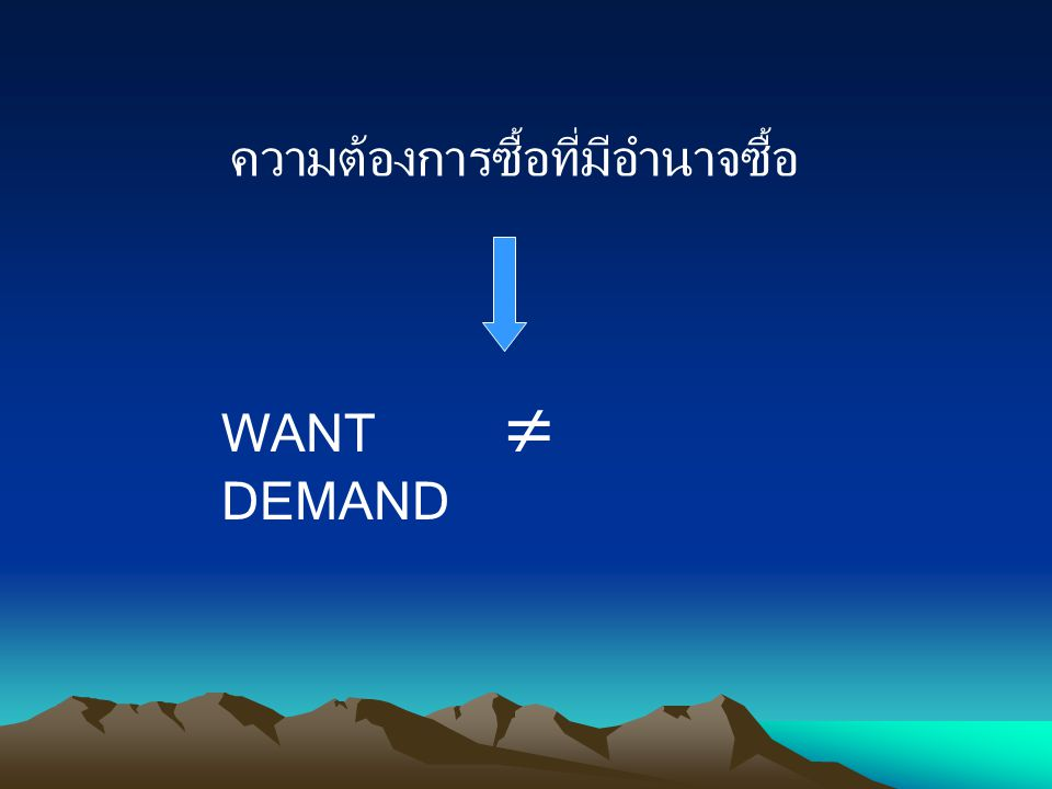 ชนิดของอุปสงค์ อุปสงค์ต่อราคา (Price Demand) อุปสงค์ต่อรายได้ (Income Demand) อุปสงค์ต่อราคาสินค้าอื่นที่เกี่ยวข้องกับสินค้าที่ กำลังพิจารณา หรือ อุปสงค์ไขว้ (Cross Demand)