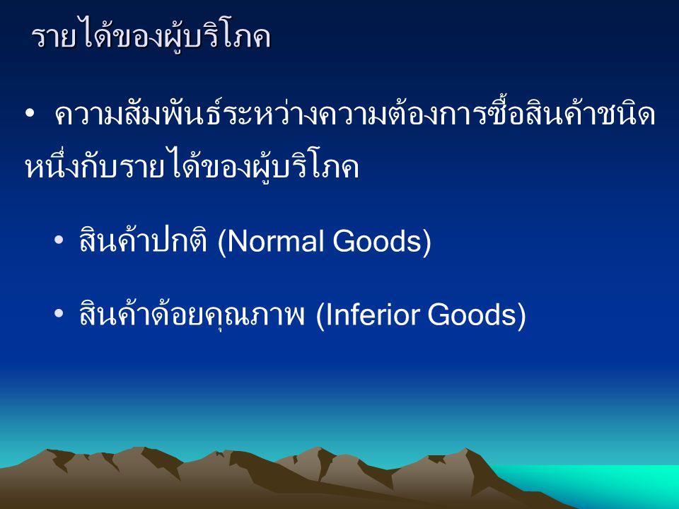 รายได้ของผู้บริโภค สินค้าปกติ (Normal Goods) สินค้าด้อยคุณภาพ (Inferior Goods) ความสัมพันธ์ระหว่างความต้องการซื้อสินค้าชนิด หนึ่งกับรายได้ของผู้บริโภค