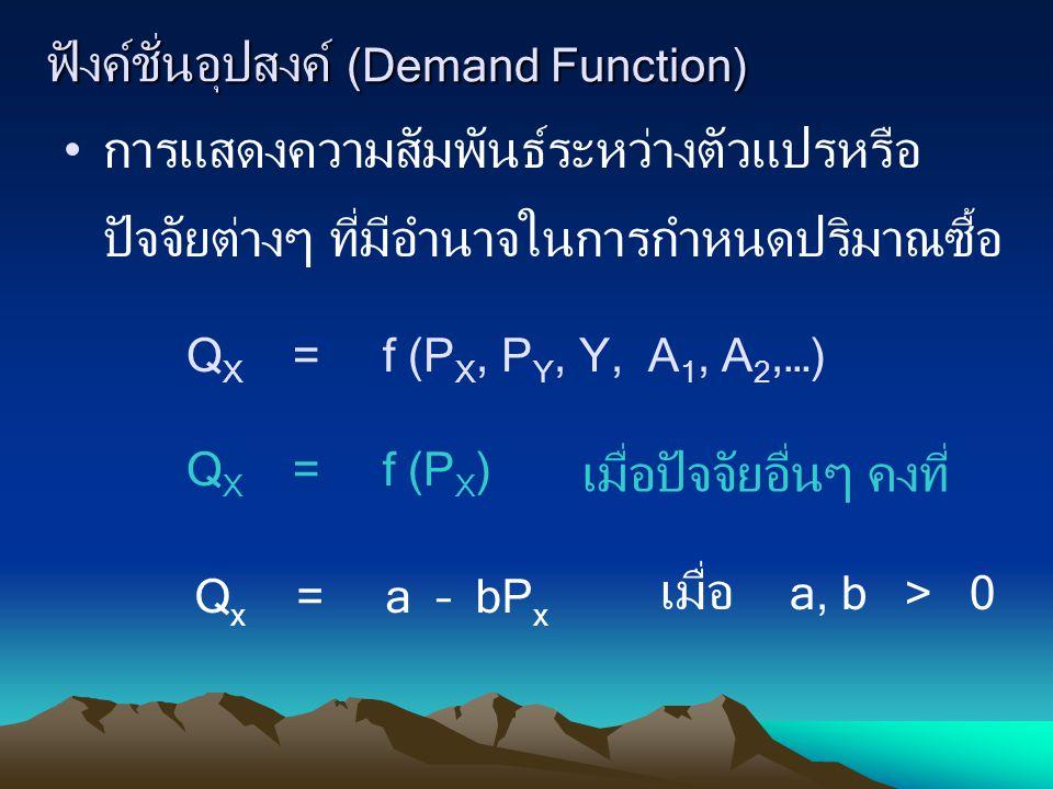 ฟังค์ชั่นอุปสงค์ (Demand Function) การแสดงความสัมพันธ์ระหว่างตัวแปรหรือ ปัจจัยต่างๆ ที่มีอำนาจในการกำหนดปริมาณซื้อ Q X = f (P X, P Y, Y, A 1, A 2,…) Q X = f (P X ) เมื่อปัจจัยอื่นๆ คงที่ Q x = a – bP x เมื่อ a, b > 0