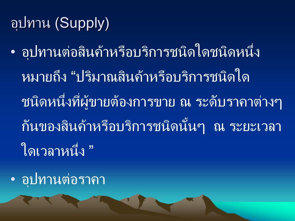 อุปทาน (Supply) อุปทานต่อสินค้าหรือบริการชนิดใดชนิดหนึ่ง หมายถึง ปริมาณสินค้าหรือบริการชนิดใด ชนิดหนึ่งที่ผู้ขายต้องการขาย ณ ระดับราคาต่างๆ กันของสินค้าหรือบริการชนิดนั้นๆ ณ ระยะเวลา ใดเวลาหนึ่ง อุปทานต่อราคา