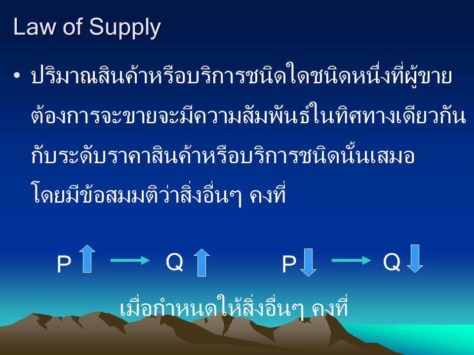 Law of Supply ปริมาณสินค้าหรือบริการชนิดใดชนิดหนึ่งที่ผู้ขาย ต้องการจะขายจะมีความสัมพันธ์ในทิศทางเดียวกัน กับระดับราคาสินค้าหรือบริการชนิดนั้นเสมอ โดยมีข้อสมมติว่าสิ่งอื่นๆ คงที่ P Q P Q เมื่อกำหนดให้สิ่งอื่นๆ คงที่