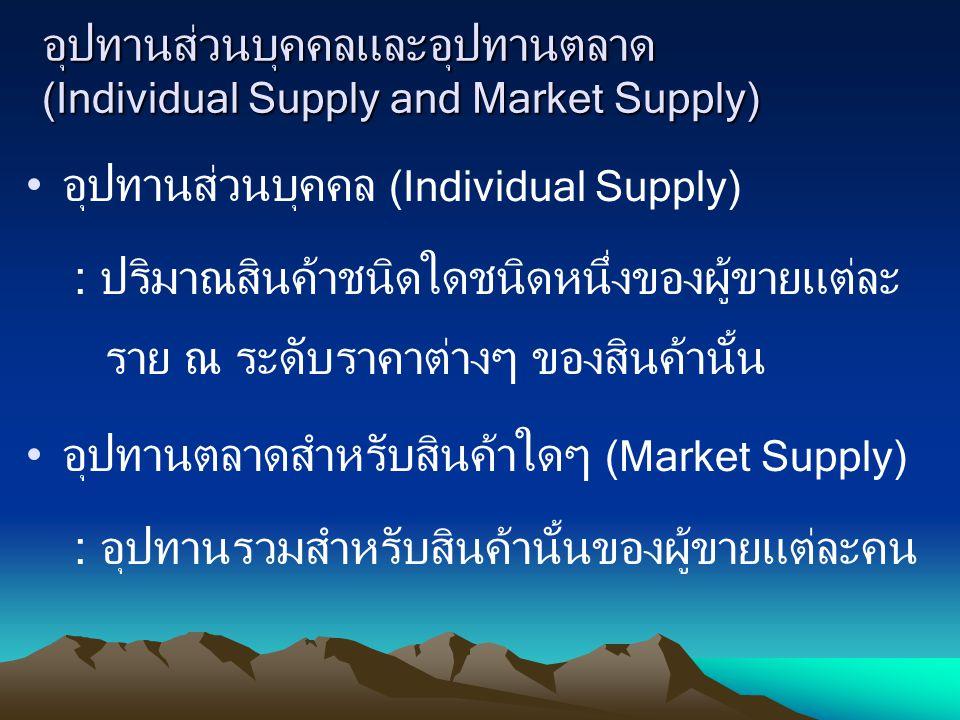 อุปทานส่วนบุคคลและอุปทานตลาด (Individual Supply and Market Supply) อุปทานส่วนบุคคล (Individual Supply) : ปริมาณสินค้าชนิดใดชนิดหนึ่งของผู้ขายแต่ละ ราย ณ ระดับราคาต่างๆ ของสินค้านั้น อุปทานตลาดสำหรับสินค้าใดๆ (Market Supply) : อุปทานรวมสำหรับสินค้านั้นของผู้ขายแต่ละคน