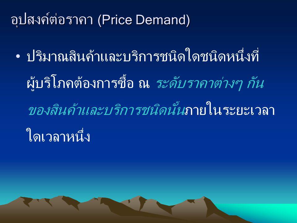 อุปสงค์ต่อราคา (Price Demand) ปริมาณสินค้าและบริการชนิดใดชนิดหนึ่งที่ ผู้บริโภคต้องการซื้อ ณ ระดับราคาต่างๆ กัน ของสินค้าและบริการชนิดนั้นภายในระยะเวลา ใดเวลาหนึ่ง