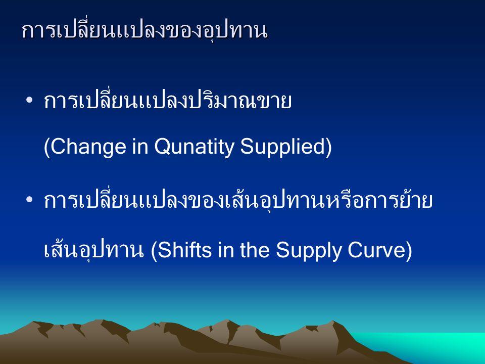 การเปลี่ยนแปลงของอุปทาน การเปลี่ยนแปลงปริมาณขาย (Change in Qunatity Supplied) การเปลี่ยนแปลงของเส้นอุปทานหรือการย้าย เส้นอุปทาน (Shifts in the Supply Curve)