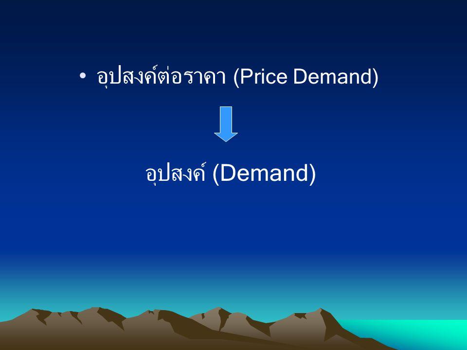 สินค้าที่ใช้ประกอบกัน (Complementary Goods) อุปสงค์ต่อนม นมและขนมปังเป็นสินค้าที่ใช้ ประกอบกัน ถ้าราคานมคงที่ แต่ราคาขนมปังเพิ่มขึ้น กฏของอุปสงค์ Q นม เป็นสินค้า ประกอบกัน P ขนมปัง Q ขนมปัง