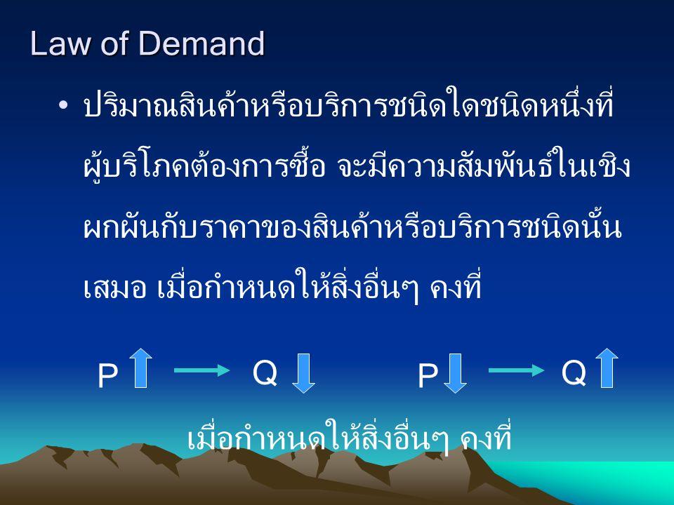 P ขนมปัง Q ขนมปัง Q นม ความสัมพันธ์เป็นไปใน เชิงลบ เมื่อสินค้า 2 ชนิด เป็นสินค้าประกอบกัน P ขนมปัง Q ขนมปัง Q นม