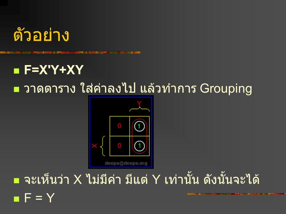 ตัวอย่าง F=X'Y+XY วาดตาราง ใส่ค่าลงไป แล้วทำการ Grouping จะเห็นว่า X ไม่มีค่า มีแต่ Y เท่านั้น ดังนั้นจะได้ F = Y