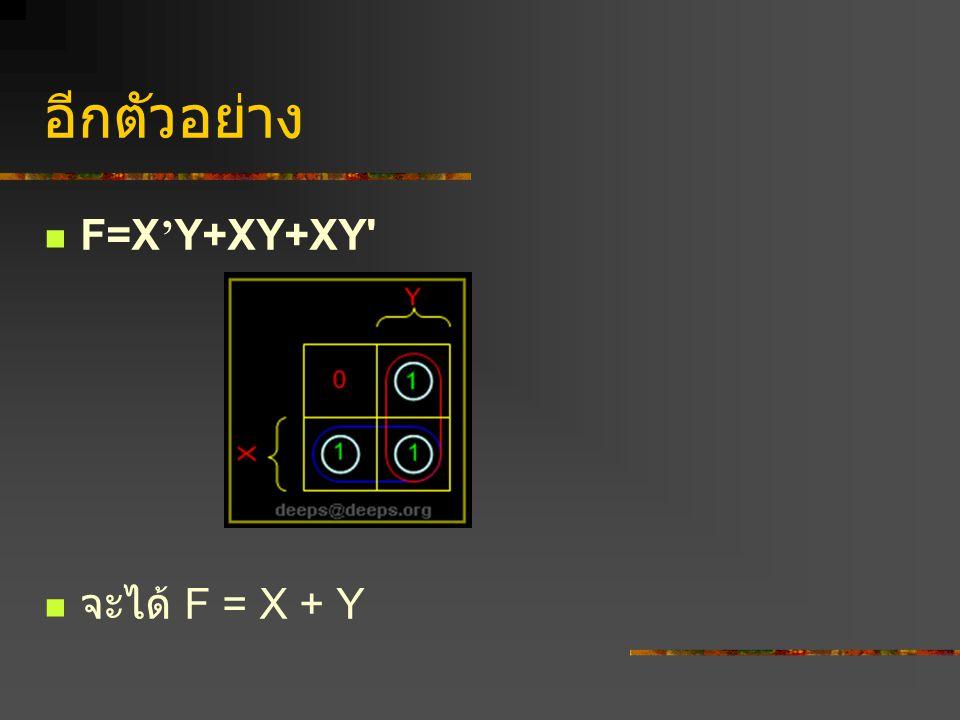 อีกตัวอย่าง F=X ' Y+XY+XY' จะได้ F = X + Y