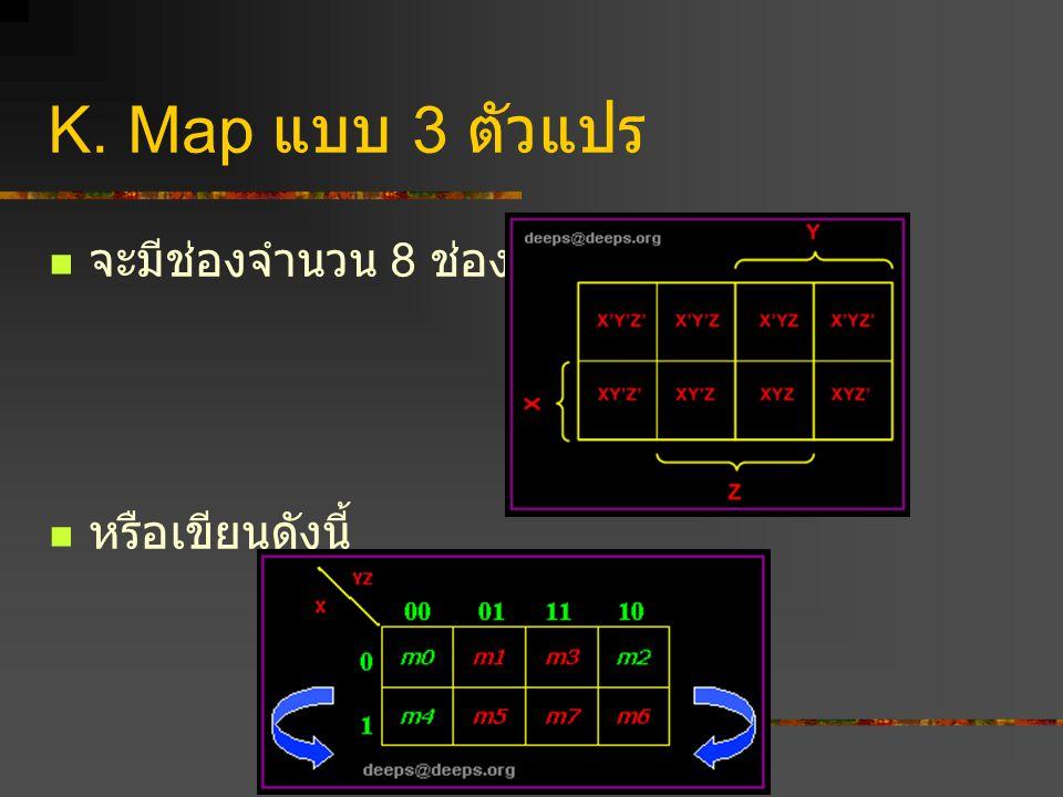 K. Map แบบ 3 ตัวแปร จะมีช่องจำนวน 8 ช่อง หรือเขียนดังนี้