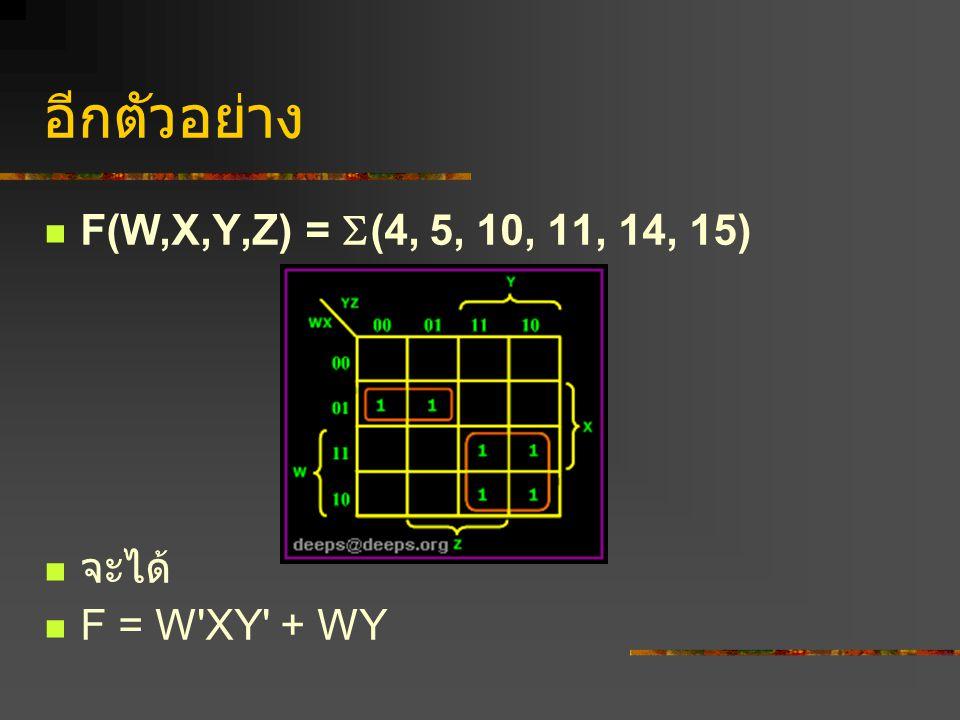 อีกตัวอย่าง F(W,X,Y,Z) =  (4, 5, 10, 11, 14, 15) จะได้ F = W'XY' + WY