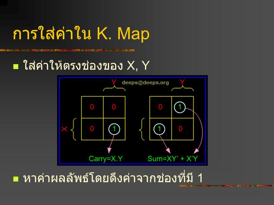 แบบฝึกหัด จงทำการลดรูปด้วย Karnaugh Map และวาด รูปวงจรออกมา ทั้งก่อนและหลังการลดรูป F = X + XY ' F = XY ' + X ' Y ' + X ' Y F = X ' Y ' + XY ' F = X '.Y '.Z + X '.Y.Z + X.Y.Z ' F = X ' YZ + Y ' Z + X ' YZ ' F = XYZ + X ' Y ' Z ส่งใน ชั่วโมง
