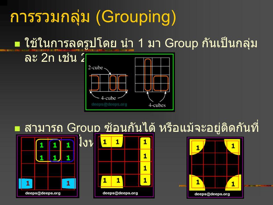 การรวมกลุ่ม (Grouping) ใช้ในการลดรูปโดย นำ 1 มา Group กันเป็นกลุ่ม ละ 2n เช่น 2,4,8, … สามารถ Group ซ้อนกันได้ หรือแม้จะอยู่ติดกันที่ ขอบคนละฝั่งหรือม
