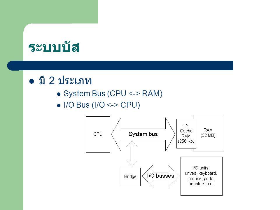 ระบบบัส มี 2 ประเภท System Bus (CPU RAM) I/O Bus (I/O CPU)