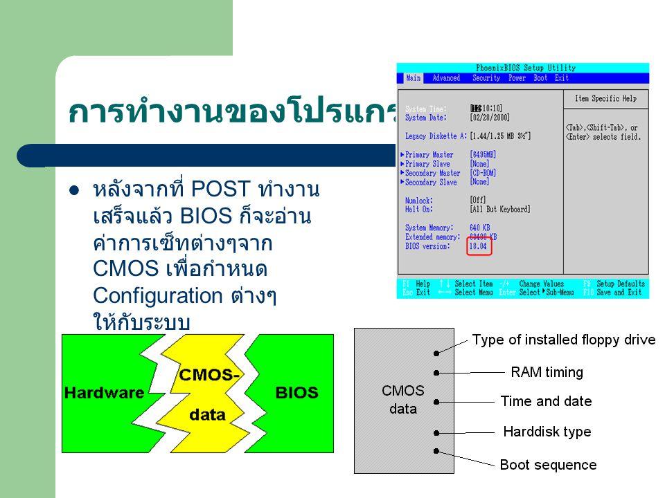 การทำงานของโปรแกรม Setup หลังจากที่ POST ทำงาน เสร็จแล้ว BIOS ก็จะอ่าน ค่าการเซ็ทต่างๆจาก CMOS เพื่อกำหนด Configuration ต่างๆ ให้กับระบบ
