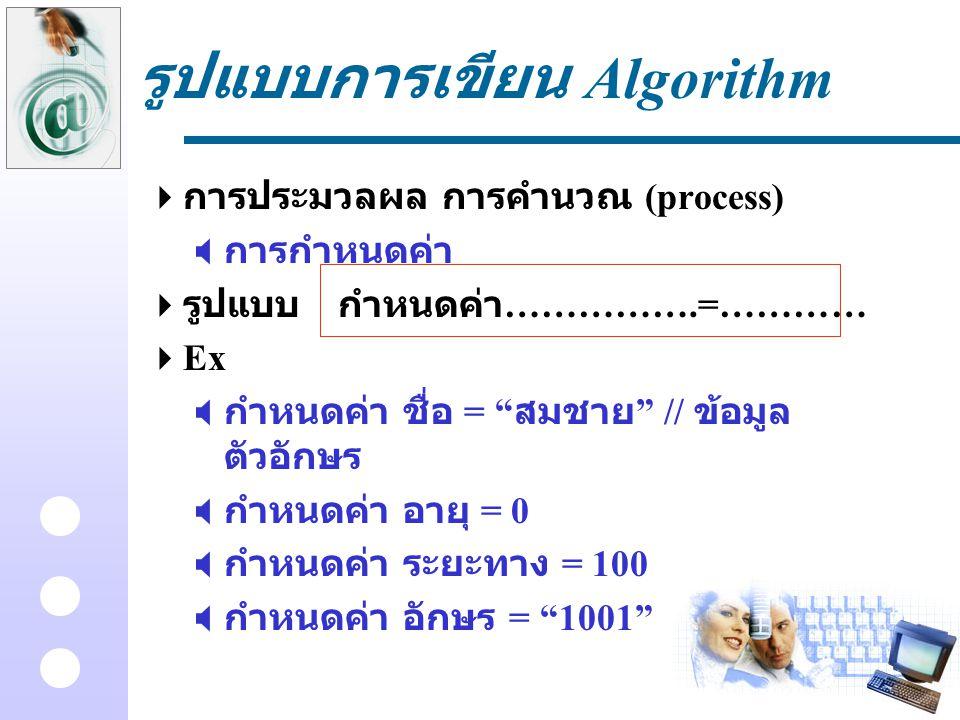 """รูปแบบการเขียน Algorithm  การประมวลผล การคำนวณ (process)  การกำหนดค่า  รูปแบบกำหนดค่า …………….=…………  Ex  กำหนดค่า ชื่อ = """" สมชาย """" // ข้อมูล ตัวอัก"""