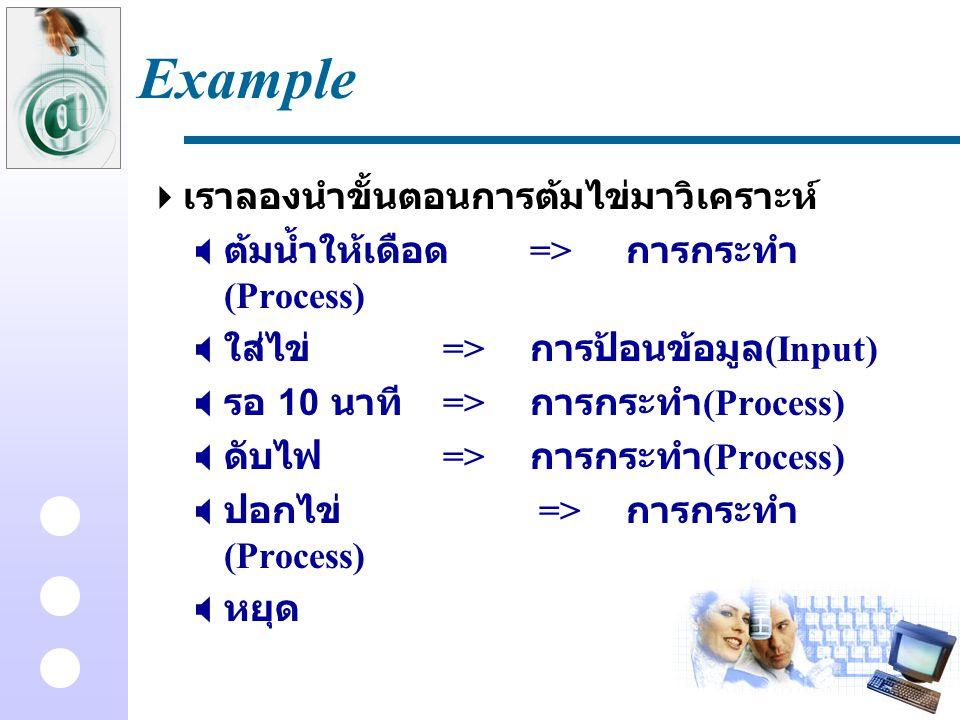 Example  เราลองนำขั้นตอนการต้มไข่มาวิเคราะห์  ต้มน้ำให้เดือด => การกระทำ (Process)  ใส่ไข่ => การป้อนข้อมูล (Input)  รอ 10 นาที => การกระทำ (Proce