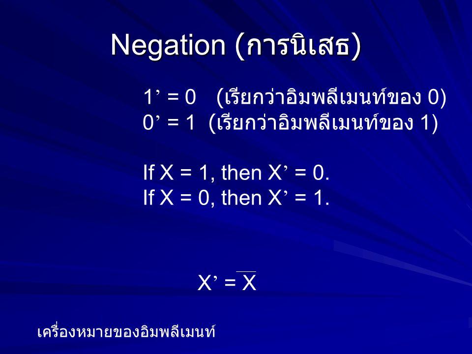 Negation ( การนิเสธ ) 1 ' = 0 ( เรียกว่าอิมพลีเมนท์ของ 0) 0 ' = 1 ( เรียกว่าอิมพลีเมนท์ของ 1) If X = 1, then X ' = 0. If X = 0, then X ' = 1. X ' = X