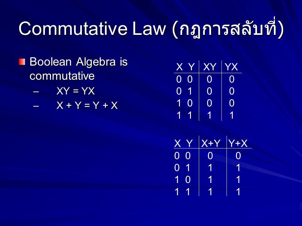 Commutative Law ( กฎการสลับที่ ) Boolean Algebra is commutative – XY = YX – X + Y = Y + X X Y XY YX 0 0 0 1 0 0 1 0 0 0 1 1 X Y X+Y Y+X 0 0 0 1 1 1 1