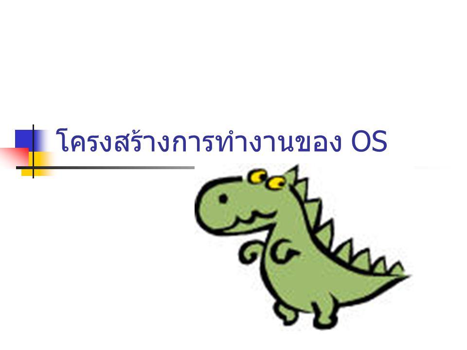 บทบาทต่างๆของ OS ควบคุมตัวมันเอง ทำงานได้ถูกต้อง ทำงานได้รวดเร็ว ความปลอดภัยภายใน ติดต่อสื่อสารกับผู้อื่น โปรโตคอลต่างๆ การุกรานจากภายนอก ไวรัส, ม้าโทรจัน, แฮกเกอร์