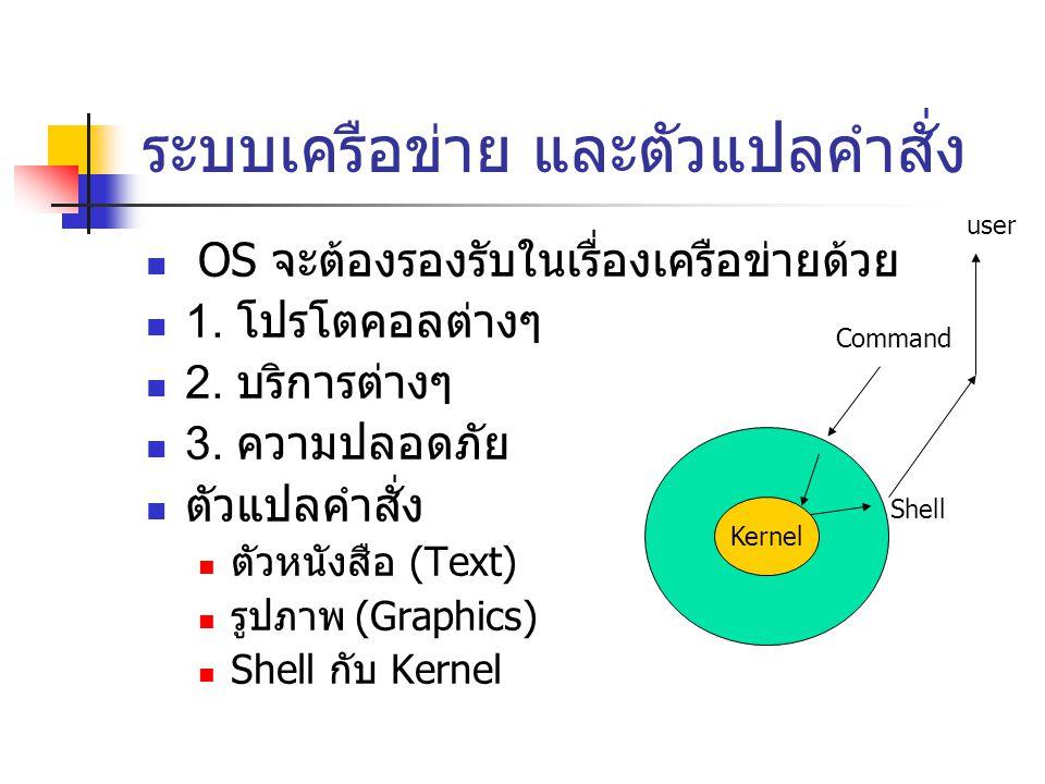 ระบบเครือข่าย และตัวแปลคำสั่ง OS จะต้องรองรับในเรื่องเครือข่ายด้วย 1. โปรโตคอลต่างๆ 2. บริการต่างๆ 3. ความปลอดภัย ตัวแปลคำสั่ง ตัวหนังสือ (Text) รูปภา