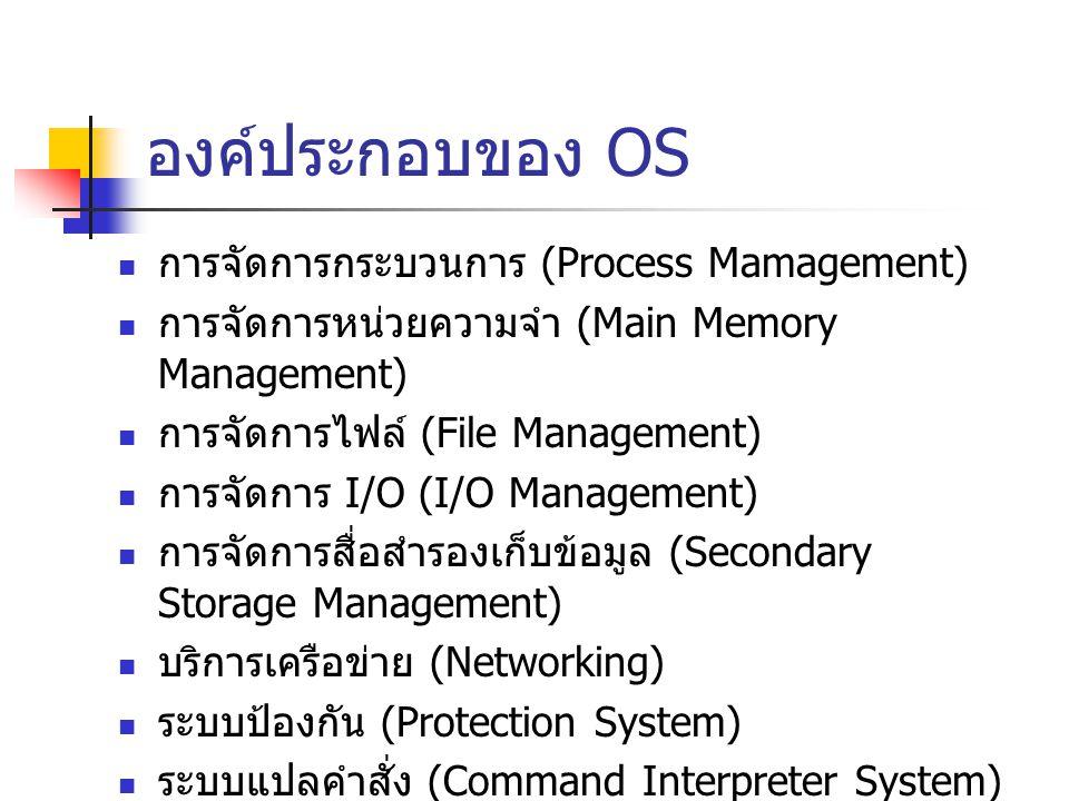 องค์ประกอบของ OS การจัดการกระบวนการ (Process Mamagement) การจัดการหน่วยความจำ (Main Memory Management) การจัดการไฟล์ (File Management) การจัดการ I/O (