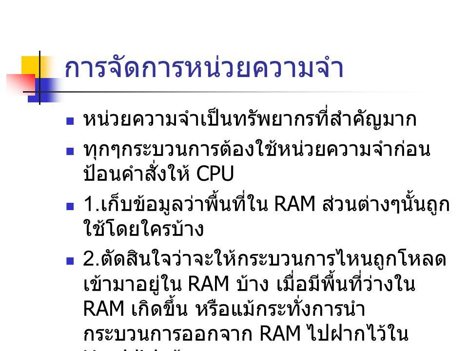 การจัดการหน่วยความจำ หน่วยความจำเป็นทรัพยากรที่สำคัญมาก ทุกๆกระบวนการต้องใช้หน่วยความจำก่อน ป้อนคำสั่งให้ CPU 1. เก็บข้อมูลว่าพื้นที่ใน RAM ส่วนต่างๆน