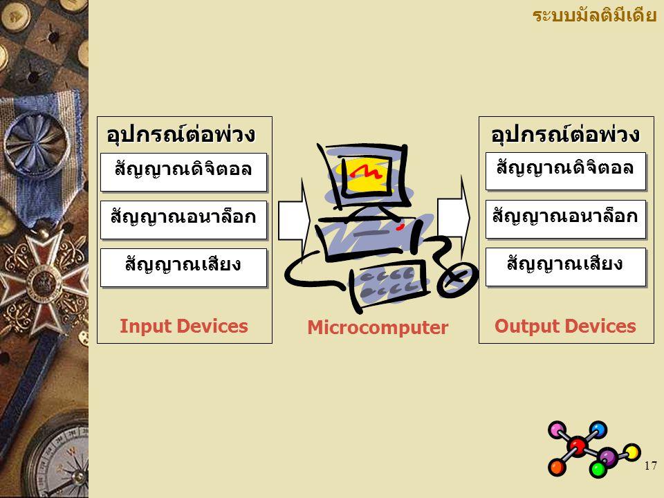 17 Microcomputer สัญญาณดิจิตอล สัญญาณอนาล็อก สัญญาณเสียง Input Devicesอุปกรณ์ต่อพ่วง สัญญาณดิจิตอล สัญญาณอนาล็อก สัญญาณเสียง Output Devicesอุปกรณ์ต่อพ่วง ระบบมัลติมีเดีย
