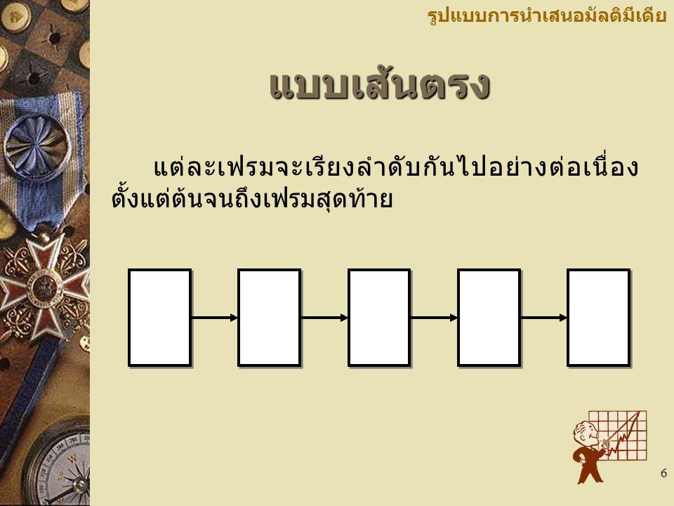 6 แบบเส้นตรง รูปแบบการนำเสนอมัลติมีเดีย แต่ละเฟรมจะเรียงลำดับกันไปอย่างต่อเนื่อง ตั้งแต่ต้นจนถึงเฟรมสุดท้าย