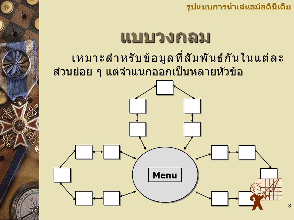 8 แบบวงกลม รูปแบบการนำเสนอมัลติมีเดีย Menu เหมาะสำหรับข้อมูลที่สัมพันธ์กันในแต่ละ ส่วนย่อย ๆ แต่จำแนกออกเป็นหลายหัวข้อ