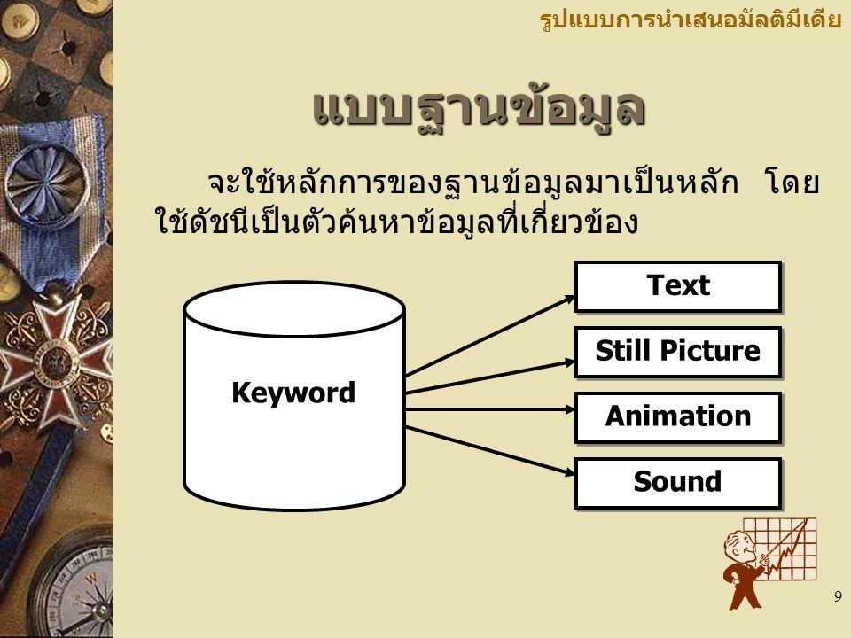 9 แบบฐานข้อมูล รูปแบบการนำเสนอมัลติมีเดีย Keyword Text Still Picture Animation Sound จะใช้หลักการของฐานข้อมูลมาเป็นหลัก โดย ใช้ดัชนีเป็นตัวค้นหาข้อมูลที่เกี่ยวข้อง