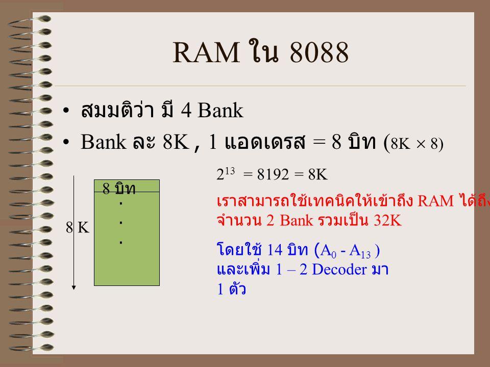 RAM ใน 8088 สมมติว่า มี 4 Bank Bank ละ 8K, 1 แอดเดรส = 8 บิท ( 8K  8) 8 K 8 บิท...... 2 13 = 8192 = 8K เราสามารถใช้เทคนิคให้เข้าถึง RAM ได้ถึง 16K จำ